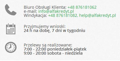 Alfa Kredyt Kontakt