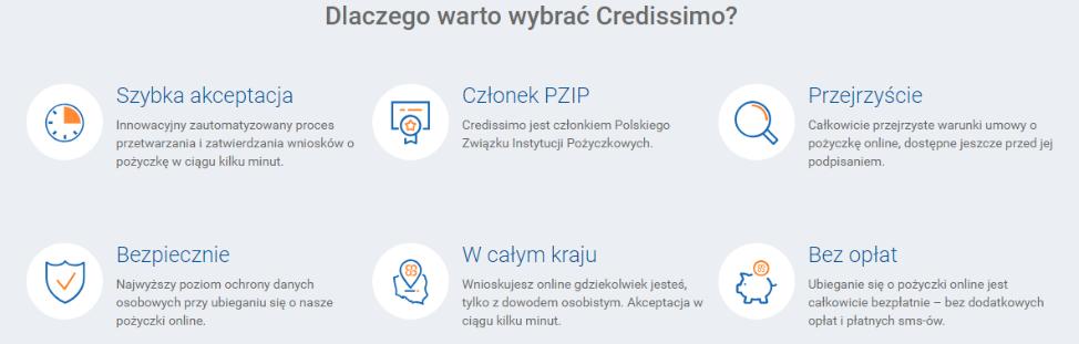 Credissimo.pl