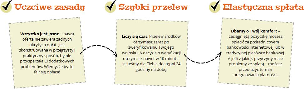 Kobietazkasa pl