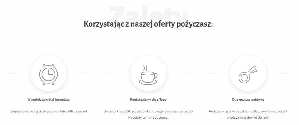 KredytOk.pl