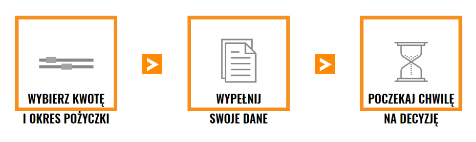 Lewpozyczka.pl
