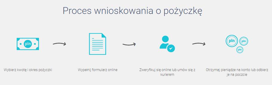 Ratka.pl