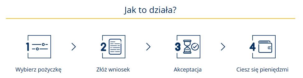 Alegotowka.pl