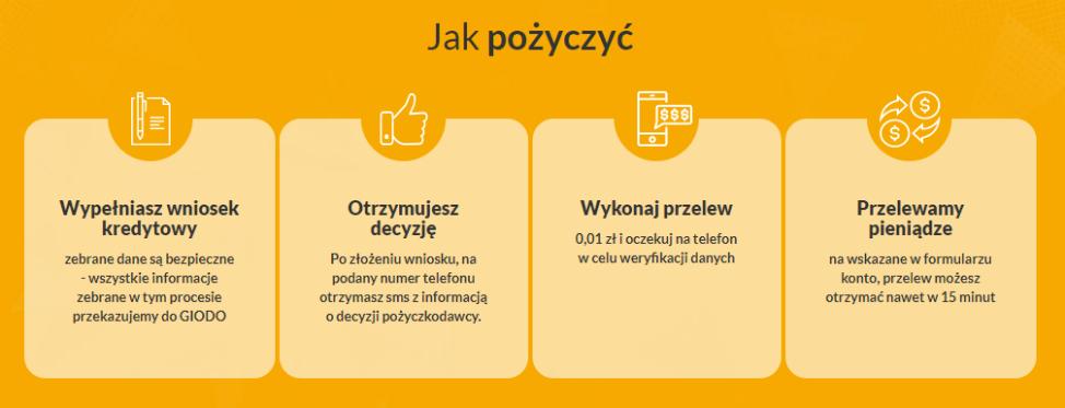 Mamonto.pl