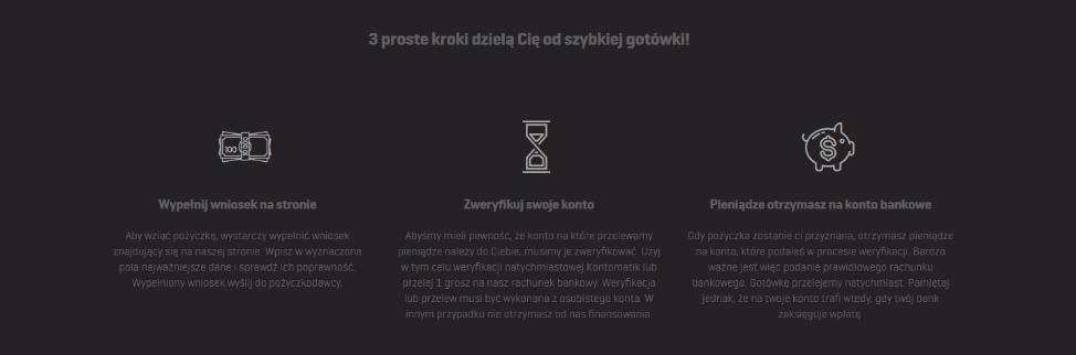 Modnpozyczka.pl