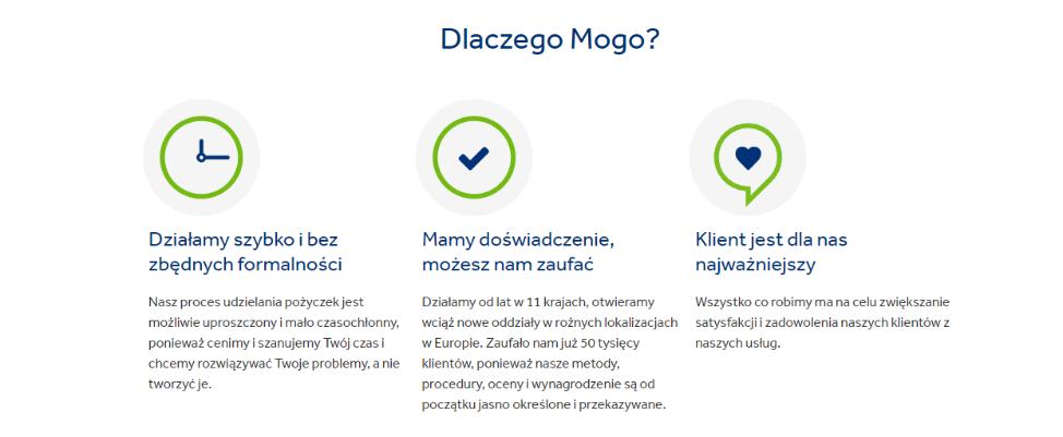 Mogo.pl