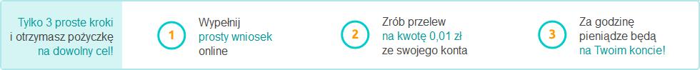 Ofin.pl tylko 3 proste kroki i otrzymasz pożyczkę