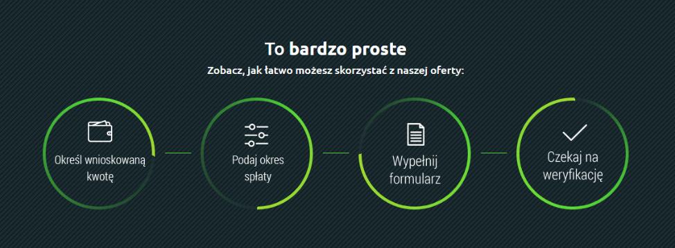 Solven.pl